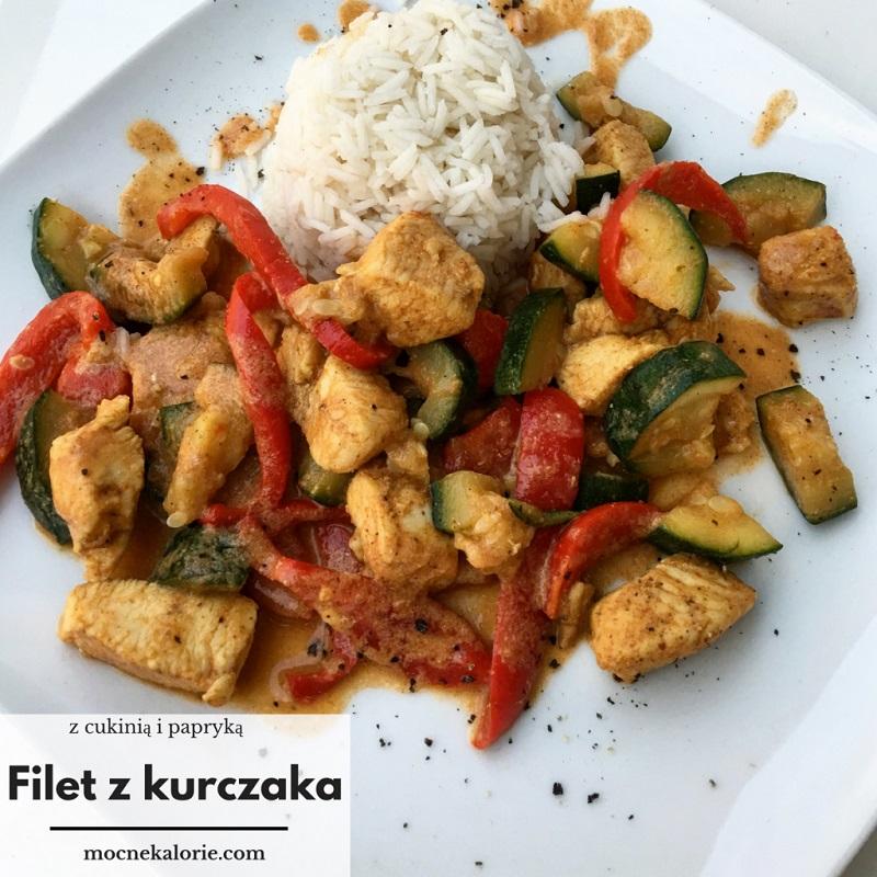 Filet Z Kurczaka Z Cukinia I Papryka Dietetyczny Obiad Mocne Kalorie